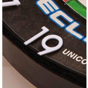 Unicorn HD2 Pro number ring