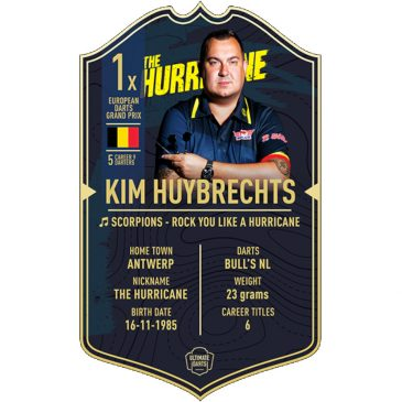 Ultimate Card Kim Huybrechts 37x25 cm