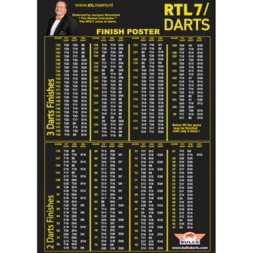 RTL7 Finish Poster